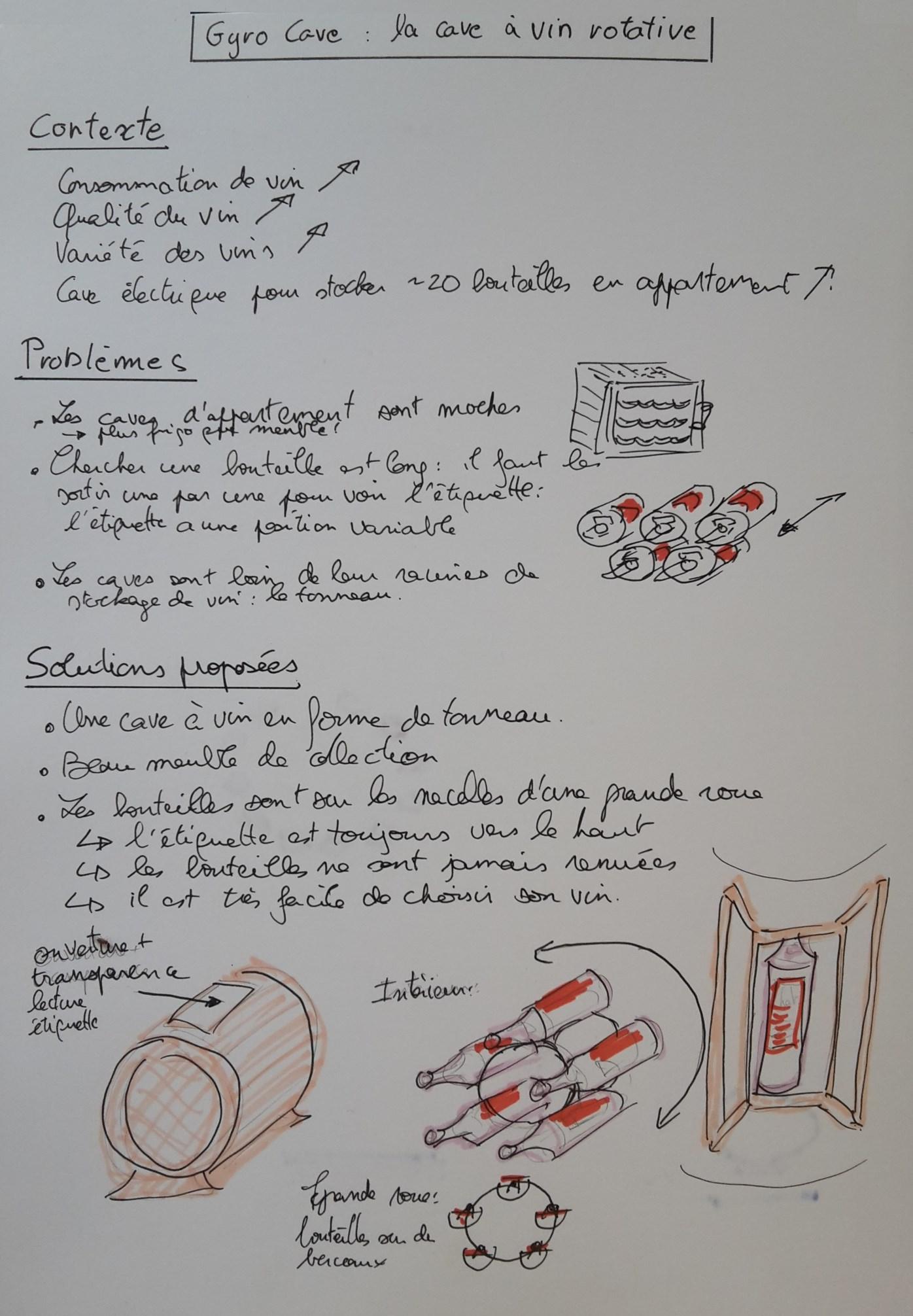 Meuble En Tonneau De Vin the gyro wine cave or gyrocave